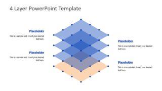 4 Layers Diagram Design