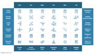 Zachman Framework PowerPoint Template
