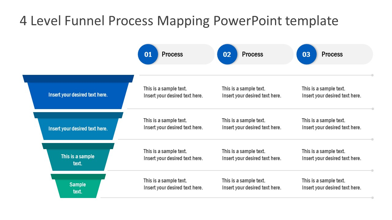 4 Level Process Mapping Funnel Template
