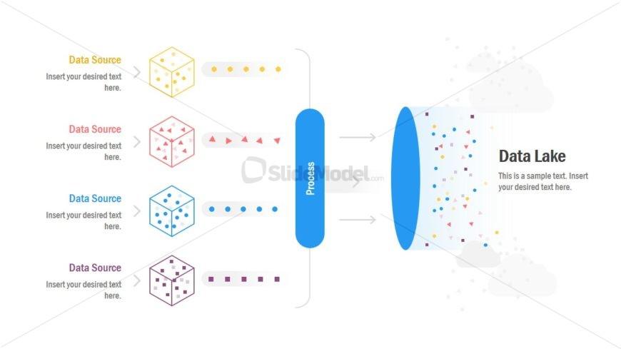 Data Lake Diagram Template