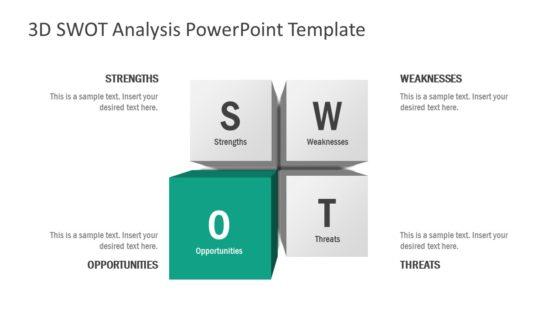 Slide of 3D SWOT Analysis