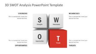 Threats Section 3D SWOT