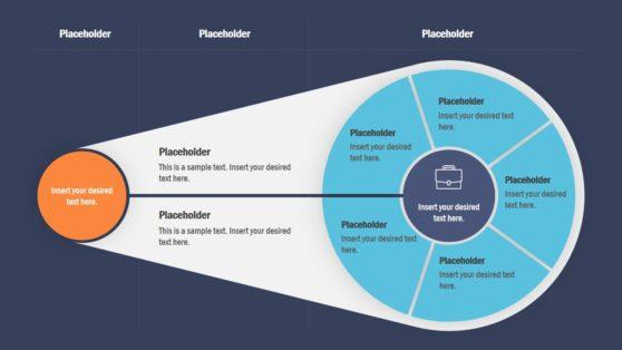 Presentation of Creative Strategy Diagram