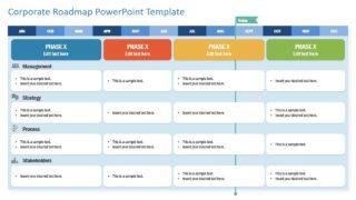 Flat Table Project Roadmap