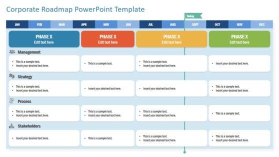 Roadmap PowerPoint Template Design