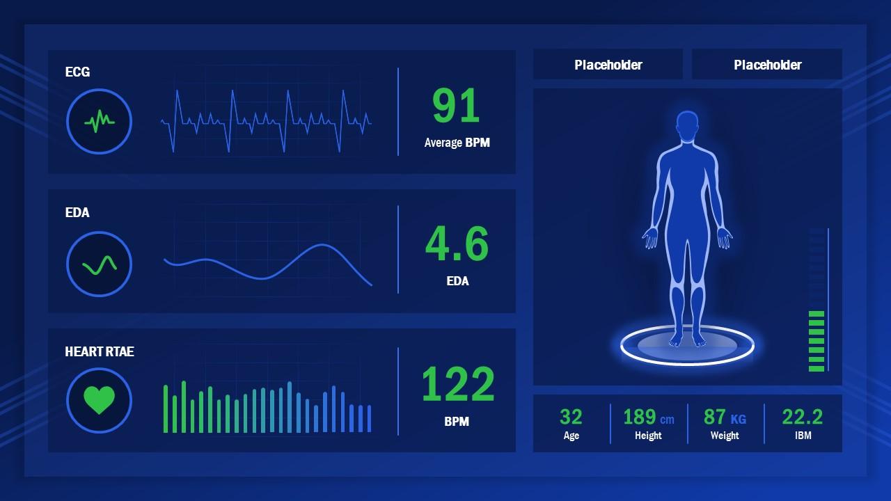 Human Health Check Dashboard Powerpoint Template Slidemodel