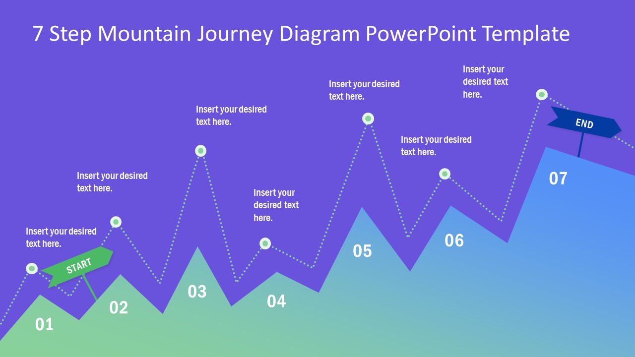 Journey Roadmap of Mountain