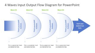 4 Waves Input Output Flow Diagram for PowerPoint