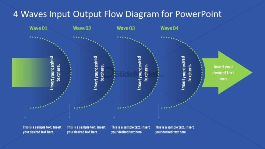 Process Flow Diagram 4 Steps