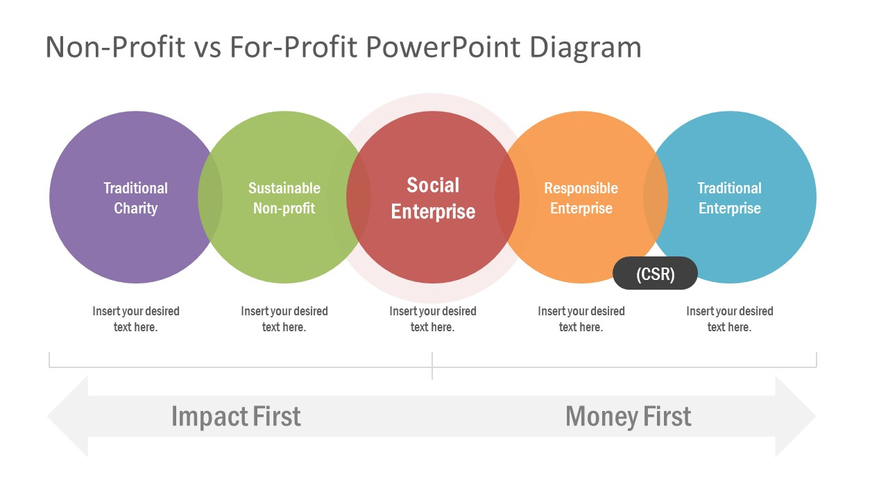 5 Steps PowerPoint Diagram of Social Enterprise