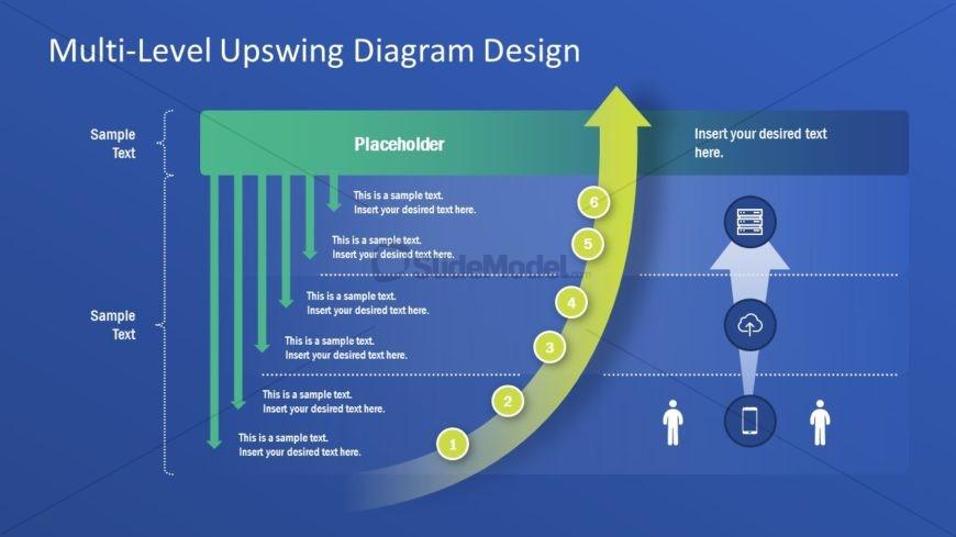 Multiple Level Diagram Templates