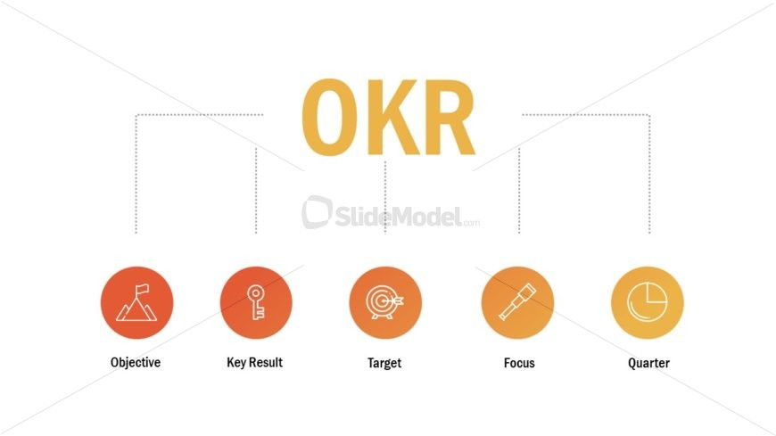 Infographic OKR Hierarchy Template