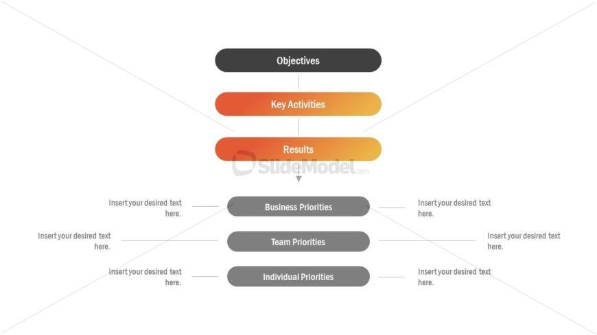 Organizational Strategic Management PowerPoint