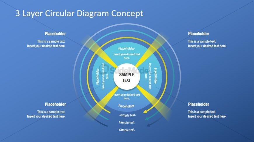 Multi Layer Diagram of Concentric Circles