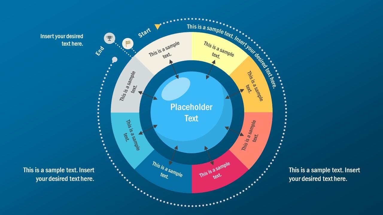 8 Steps Circular Roadmap Concept