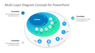 Multi-Layer Diagram Concept for PowerPoint