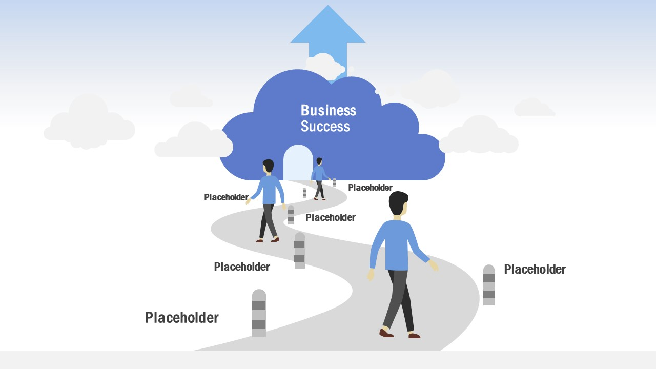 Slide of 5 Milestones Cloud Computing
