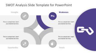 PowerPoint Diagram Template of Weaknesses