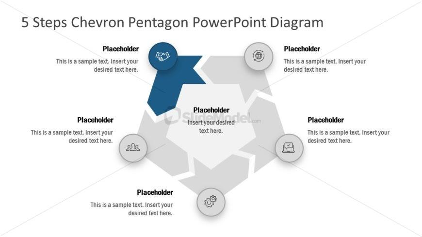 Editable Chevron Arrow PPT
