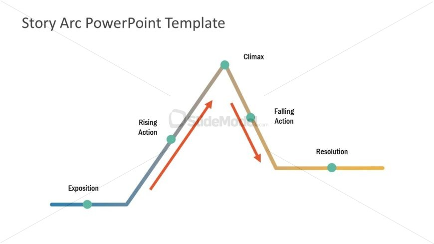 Graph of Narrative Arc Template
