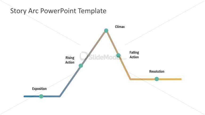 Narrative Arc Diagram Template