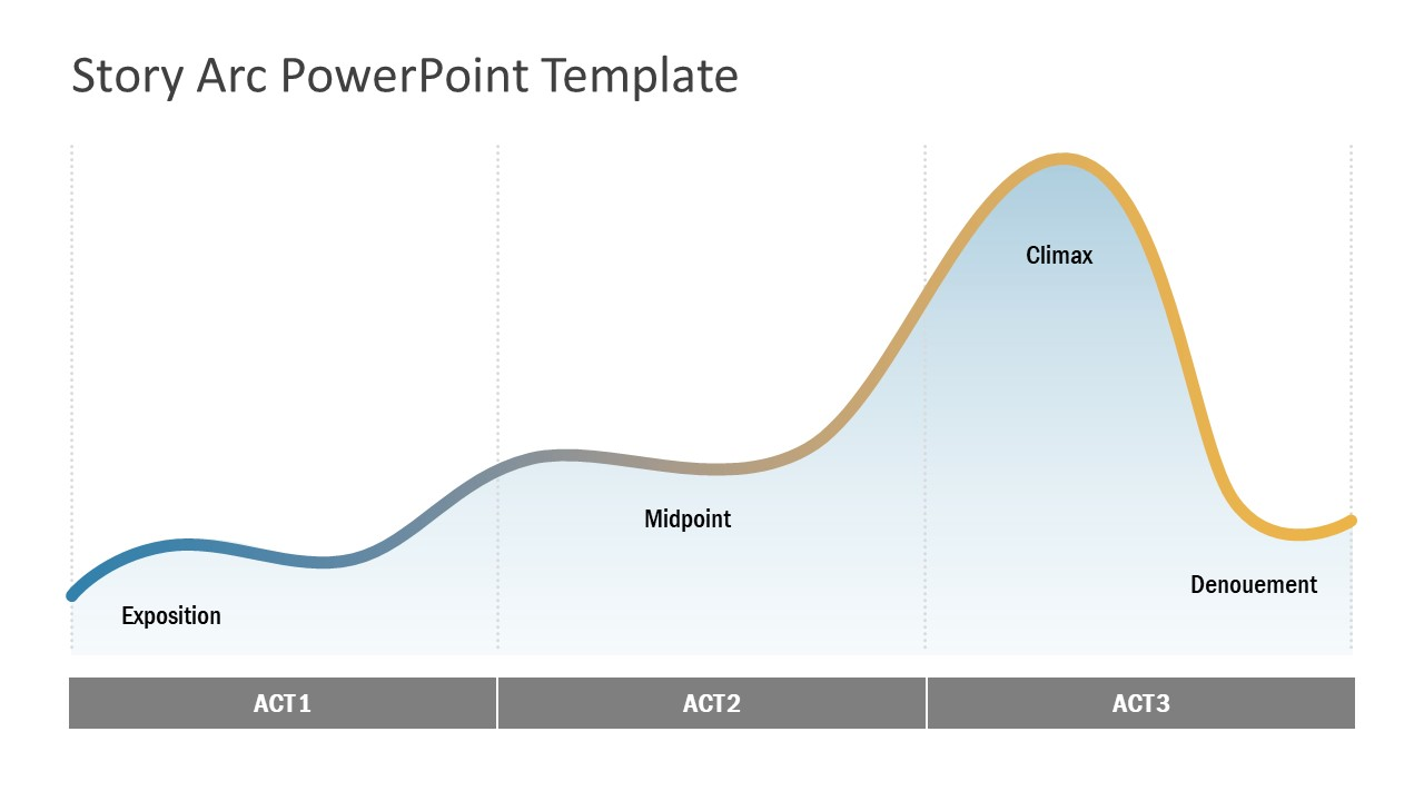 Graph of Narrative Arc PowerPoint