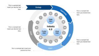 Editable Industry 4.0 Diagram PowerPoint Template