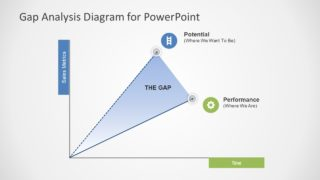 Gap Analysis Diagram for PowerPoint