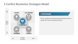 Infographic PowerPoint Business Model