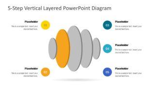 Presentation of 5 Steps Diagram