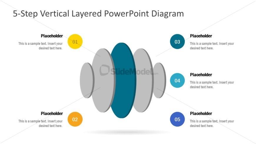 Slide of 5 Steps Vertical Diagram Design