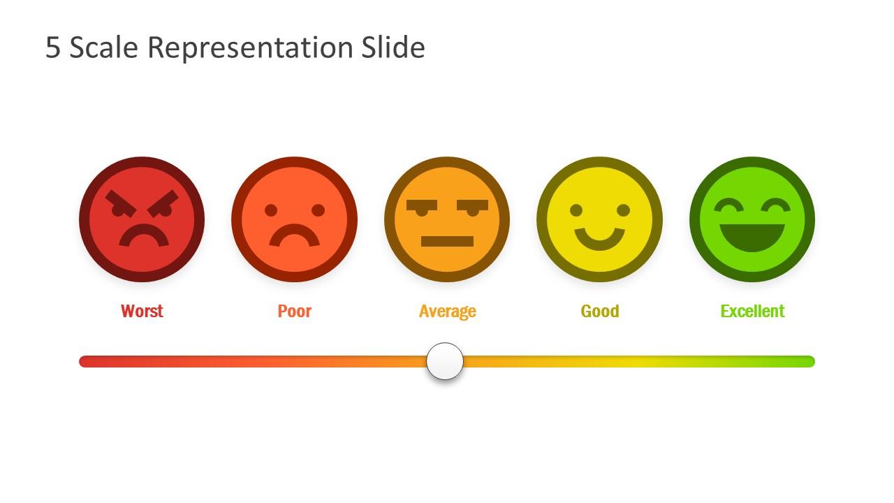 Slide of 5 Emoji Facial Expressions