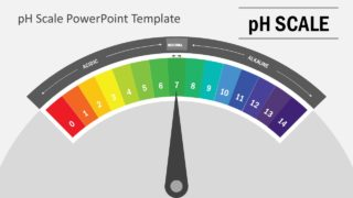 pH Scale PowerPoint Template