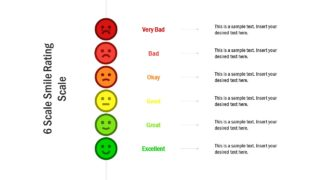 6 Scale Smile Rating Scale PowerPoint Template