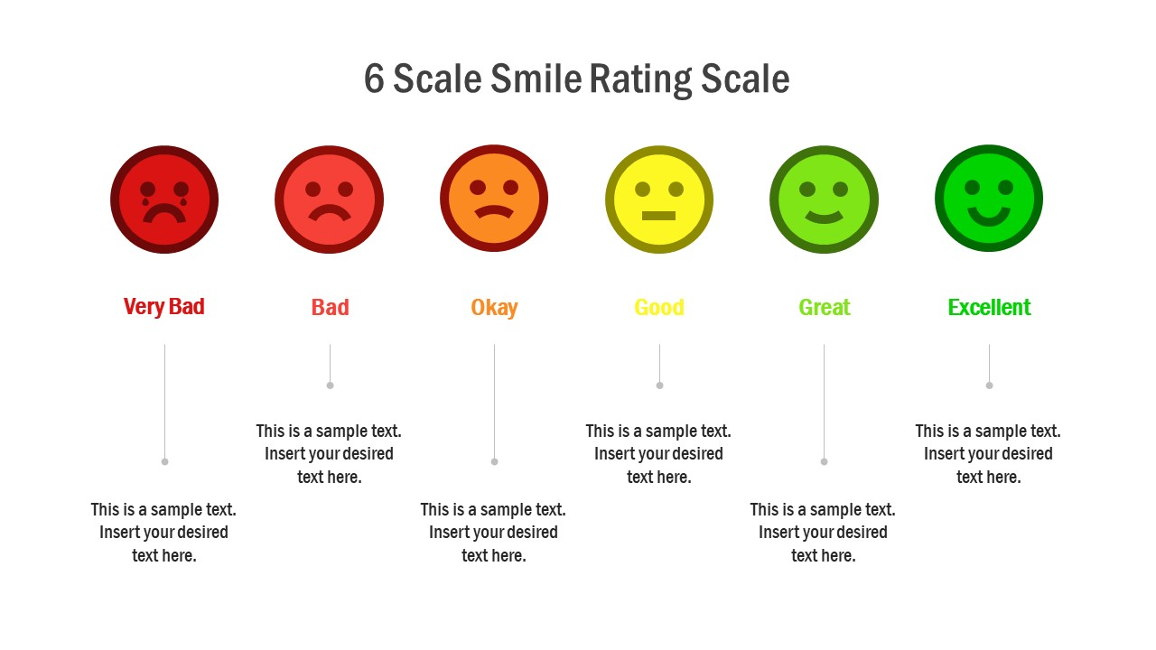 Slide of 6 Rating Scale Emojis