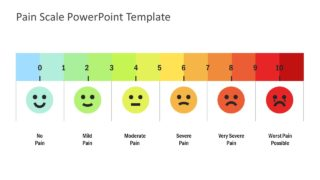 Pain Scale PowerPoint Template