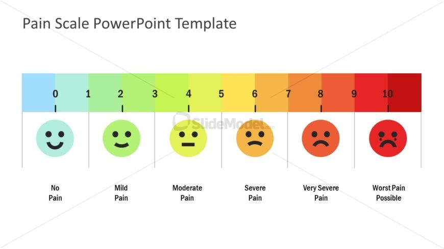 Slide of Pain Scale Presentation