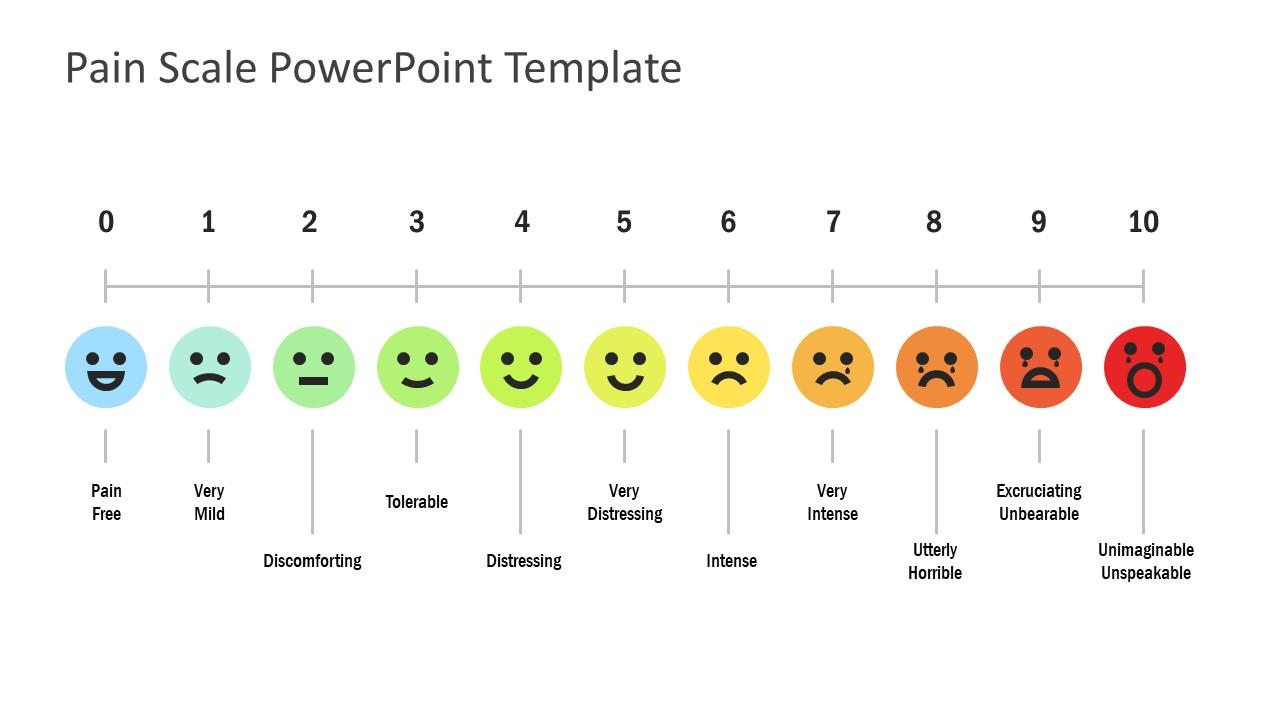 0-10 Pain Scale Emoji Template