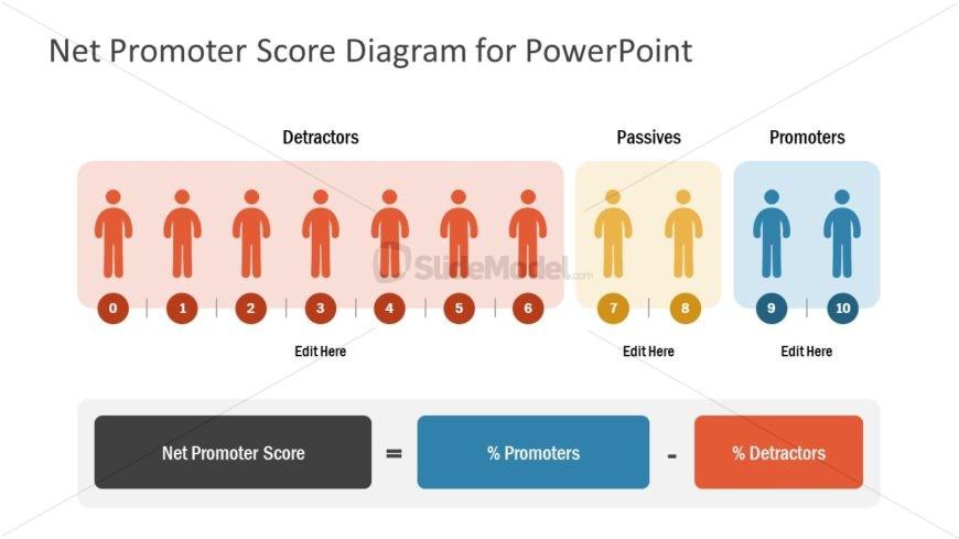 Customer Feedback Concept Diagram