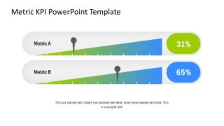 Metric KPI PowerPoint Template
