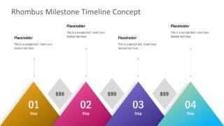 Rhombus Milestone Timeline PowerPoint Template