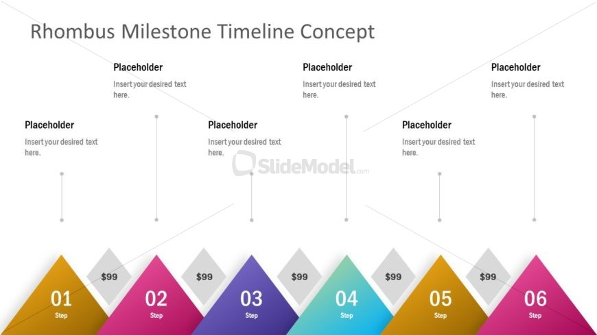 Presentation of Milestone PowerPoint