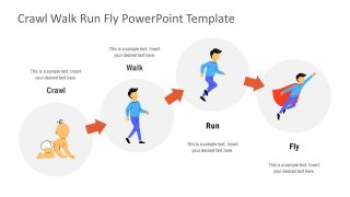 Illustration of Crawl Walk Run Fly Concept