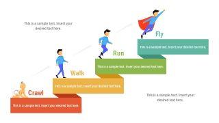 Staircase Presentation of Crawl Walk Run Fly