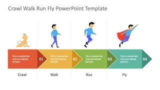 4 Steps Process Flow of Change Model
