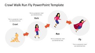 Presentation Concept Crawl Walk Run Fly