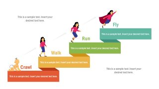 4 Stage Crawl Walk Run Fly Diagram