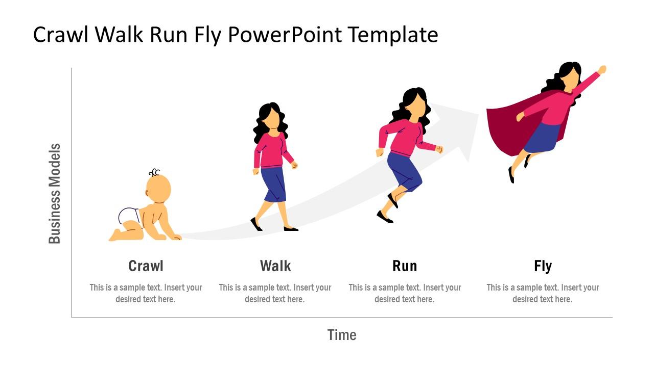 Ppt Flat Crawl Walk Run Fly Diagram