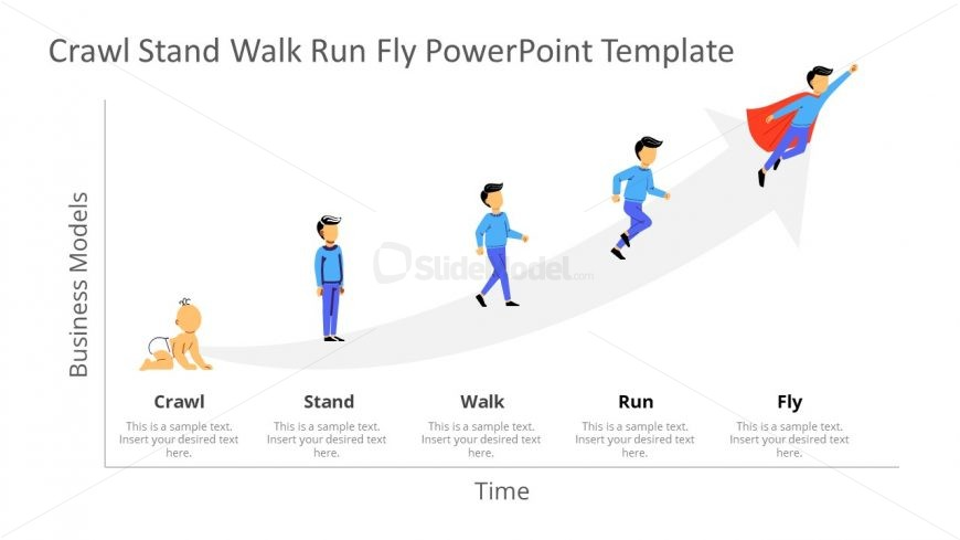 PowerPoint Diagram of Crawl Stand Walk Run Fly