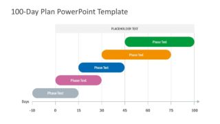 Gantt Chart 100 Day Plan Template